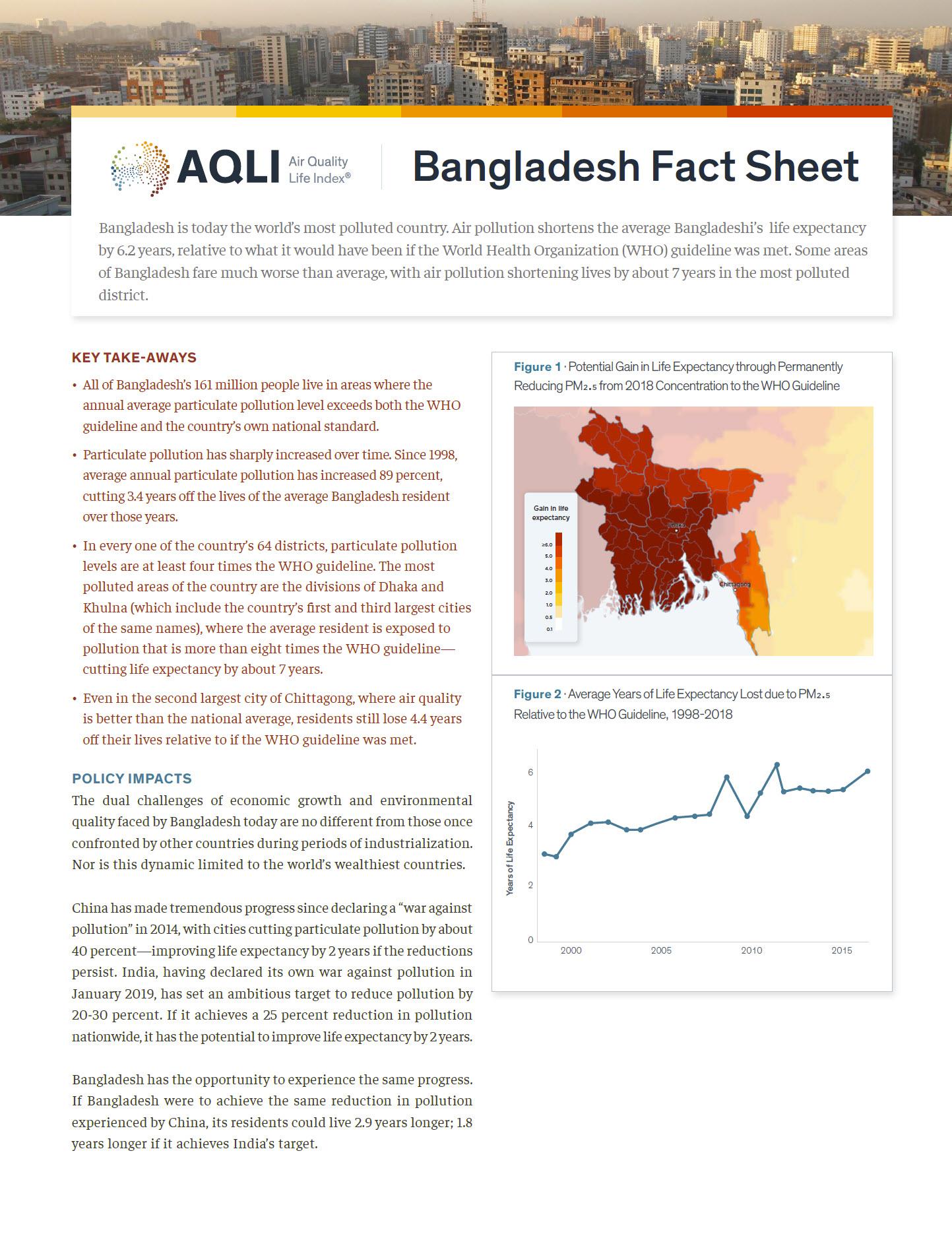 Bangladesh Fact Sheet