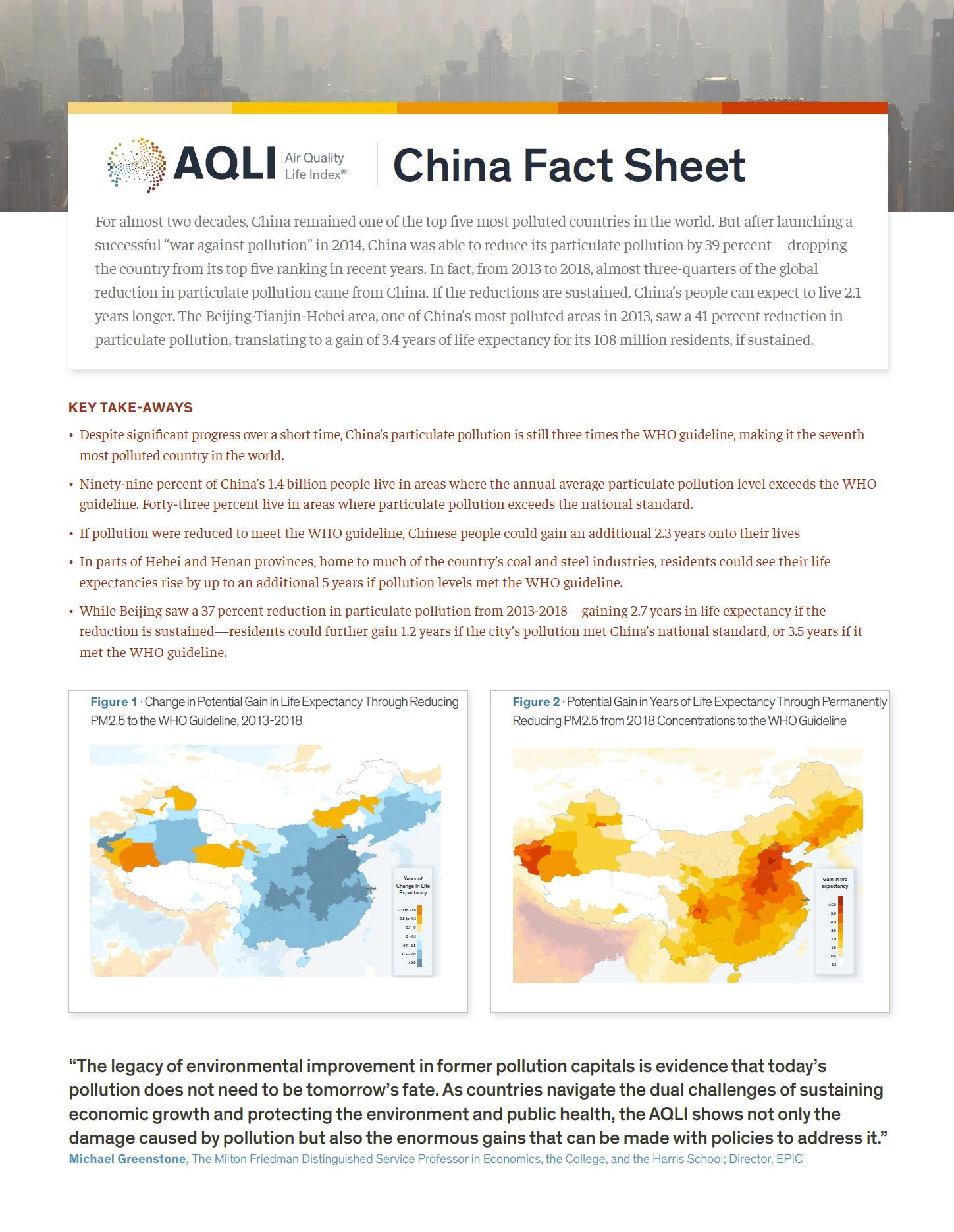 China Fact Sheet
