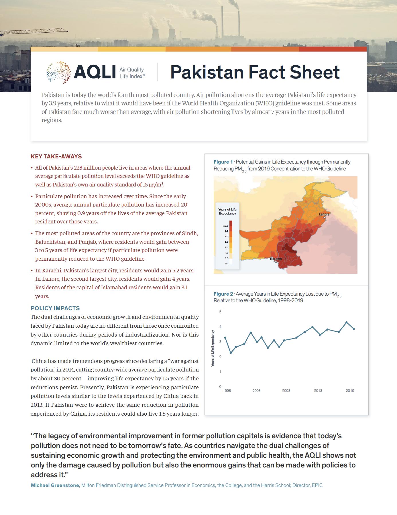 Pakistan Fact Sheet